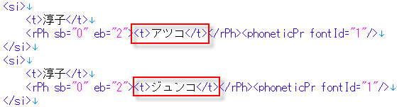 Italics in Japanese - Localizing Japan